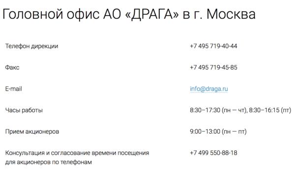 Как продать акции Газпром